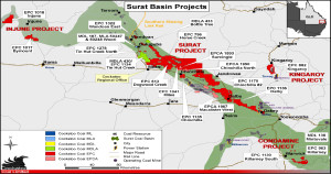 Surat-projects